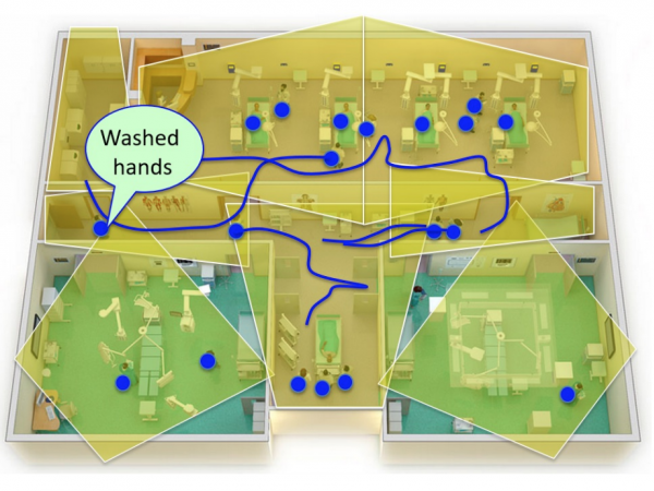 Vision-Based Tracking of Hygiene Compliance