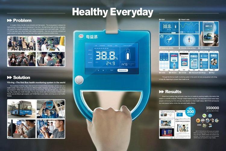 YILI SMART HEALTH BUS MONITORS
